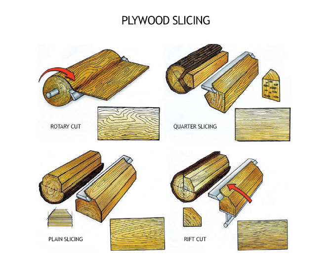 polywood grain
