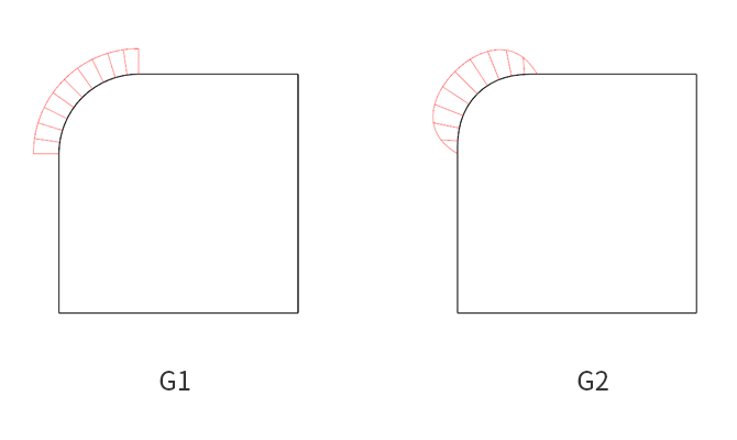 the art of rounded corner