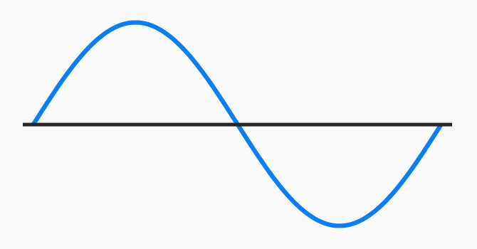 Let's Learn About Waveforms